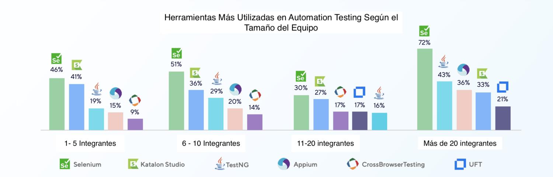 herramientas automation testing